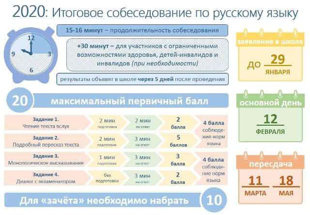 itogovoe_sobesedovanie (2)